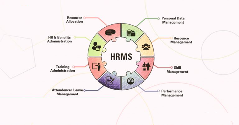 HRMS Solutions